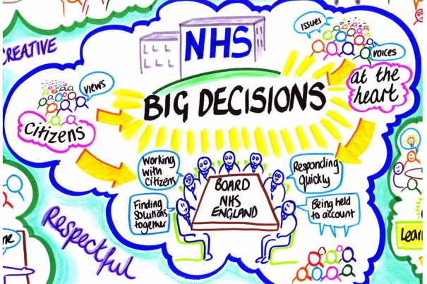 Can citizens participate at the heart of NHS decision-making?